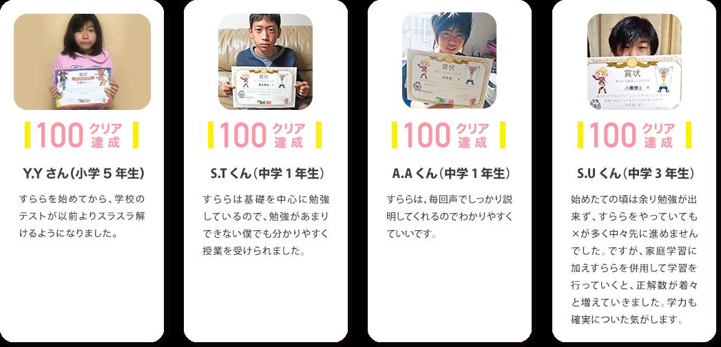 公式】無学年式オンライン教材『すらら』|SuRaLa Net Co.,Ltd.