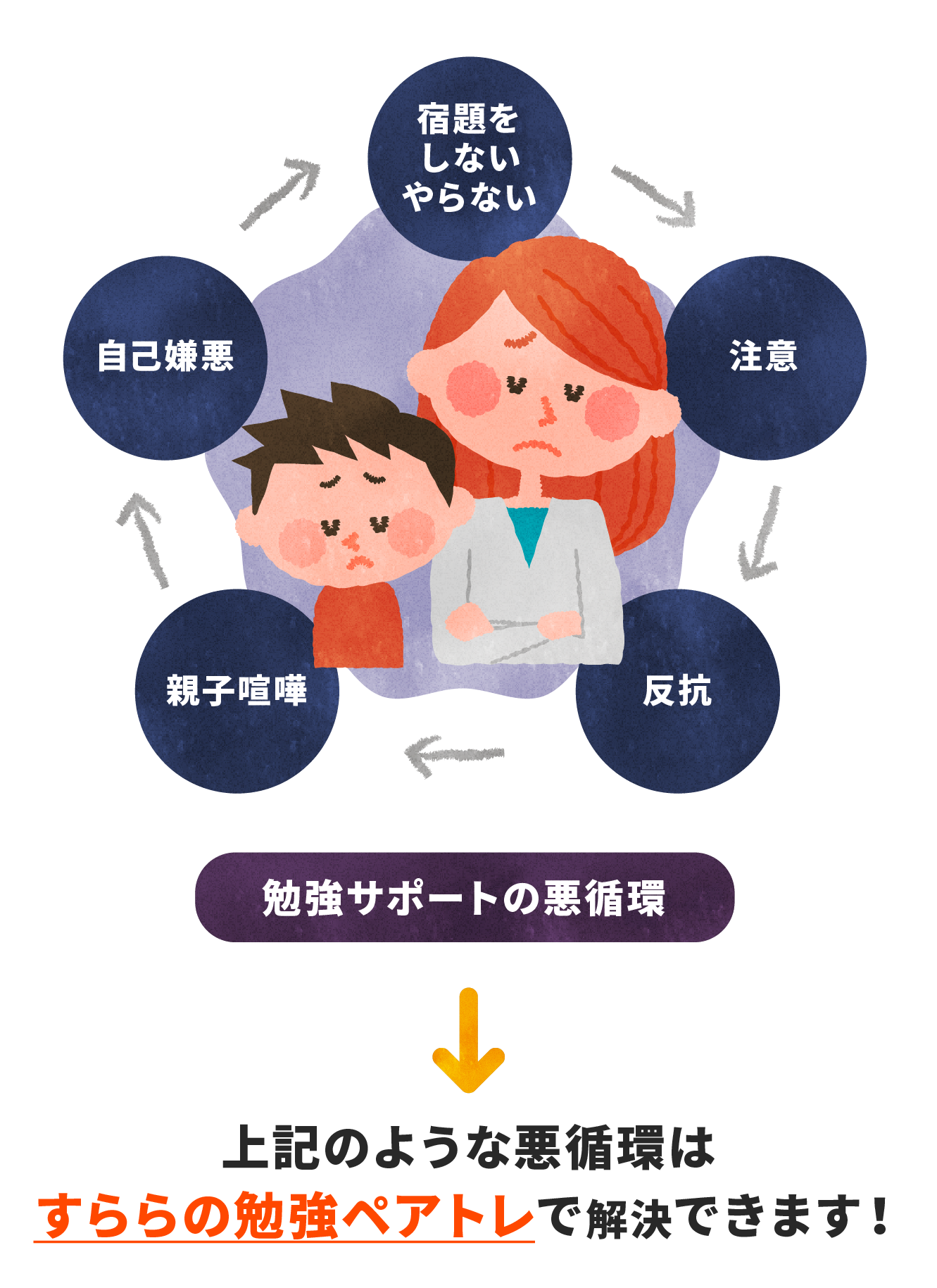 https://surala.jp/parental-services/bx-mgmt/lp/img/sec04_img02.png