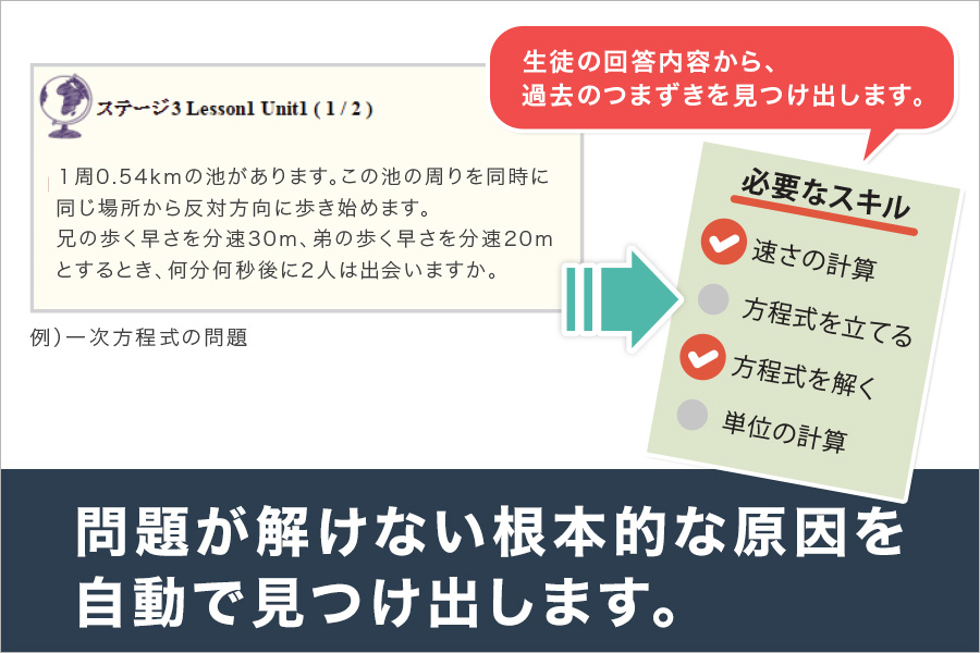 すら ら ドリル 【公式】株式会社すららネット|SuRaLa