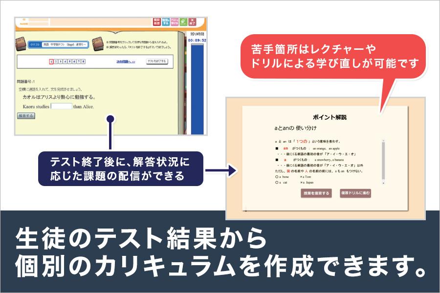 すら ら ドリル 【公式】無学年式オンライン教材『すらら』|SuRaLa